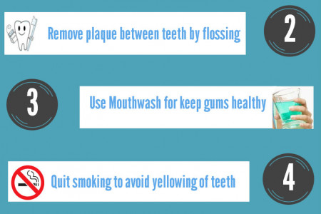 Dental Care Tips for Healthy Teeth Infographic
