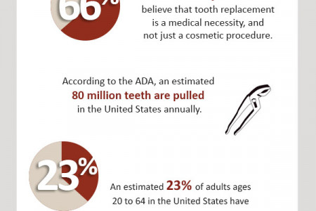 Dental Health Infographic