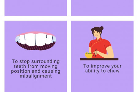 Dental Implants: Explained by Our Team   Dentist Indooroopilly Infographic