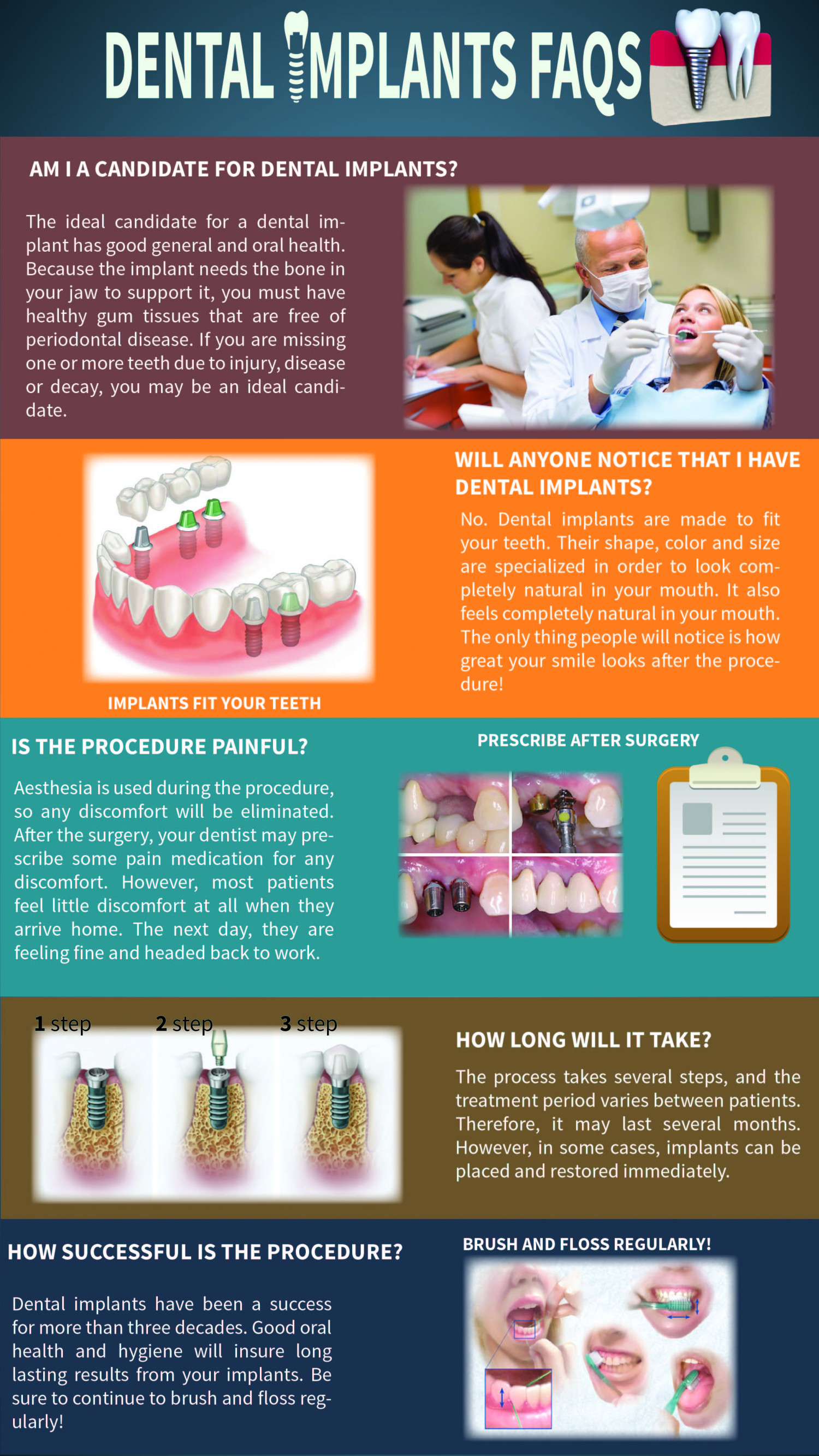 Dental Implants FAQs Infographic