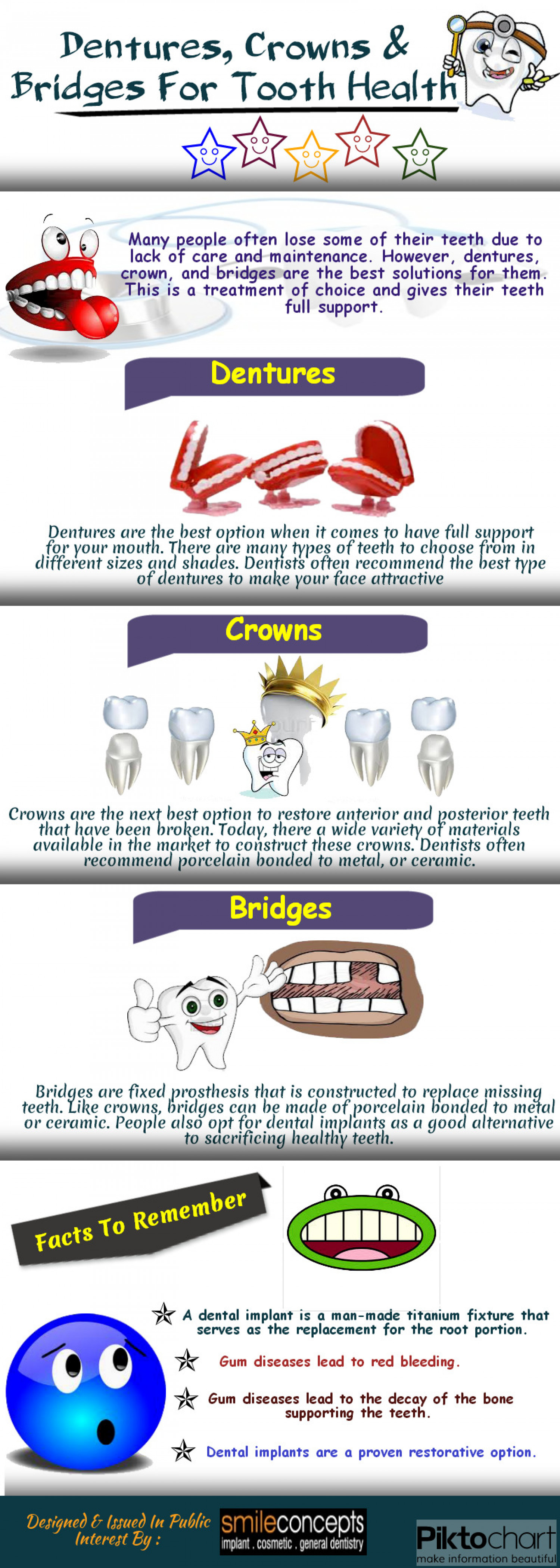 Dentures, Crowns & Bridges for Tooth Health Infographic