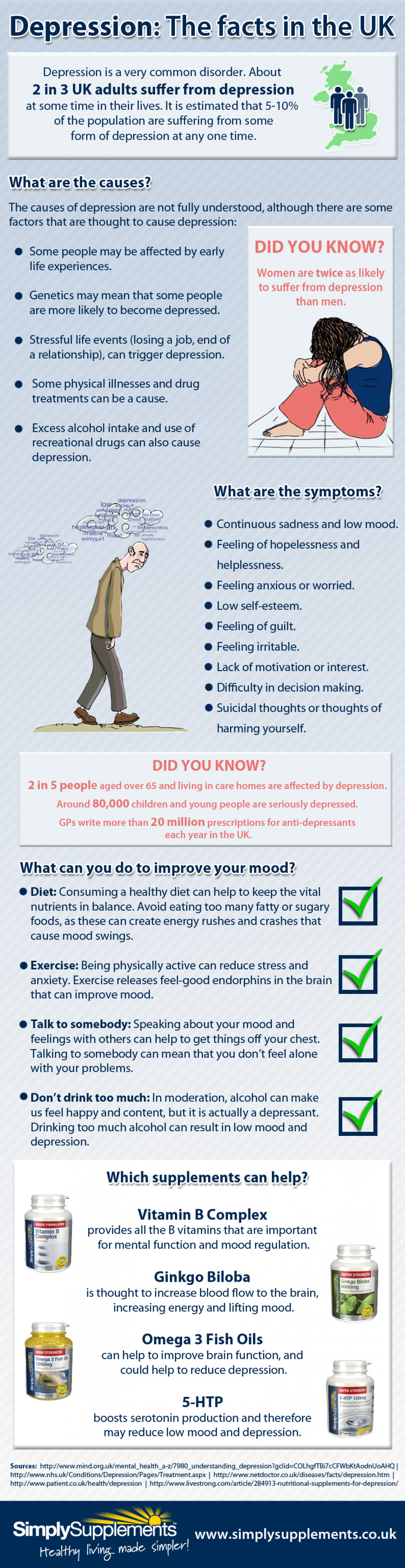 Depression: The facts in the UK Infographic