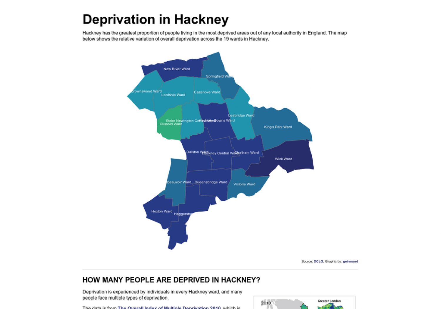 Deprivation in Hackney Infographic