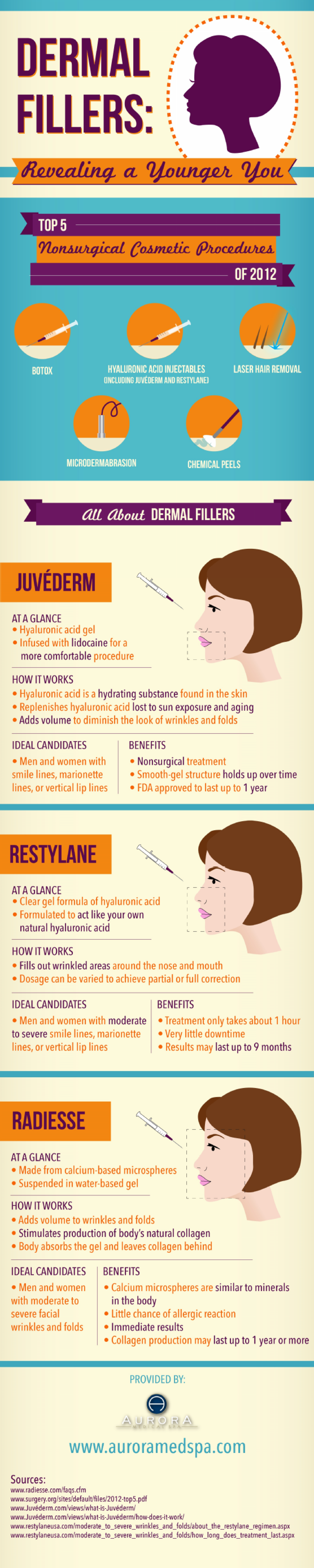 Dermal Fillers: Revealing a Younger You Infographic