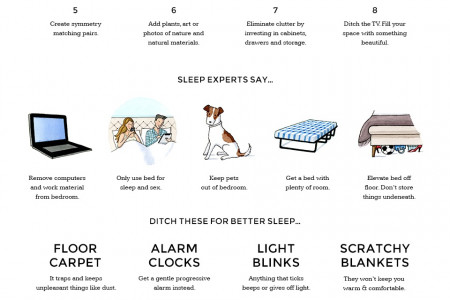 Design Your Bedroom For a Good Night's Sleep Infographic