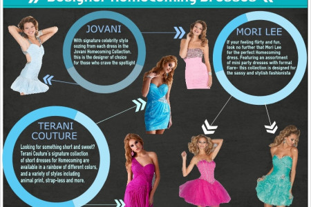 Designer Homecoming Dresses Infographic