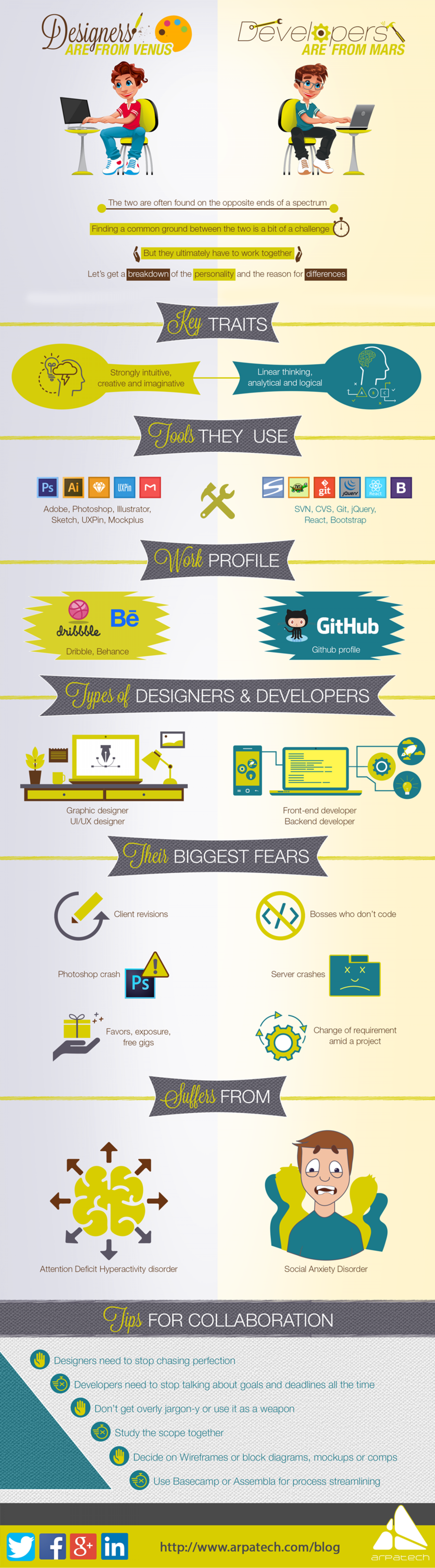 Designers are from Venus Developers are from Mars Infographic