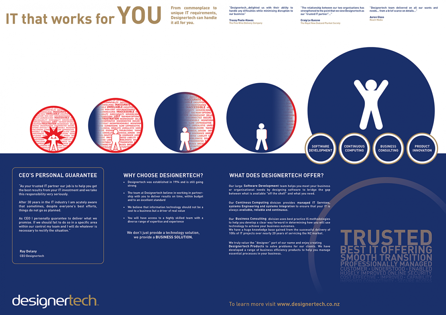 IT that works for YOU Infographic