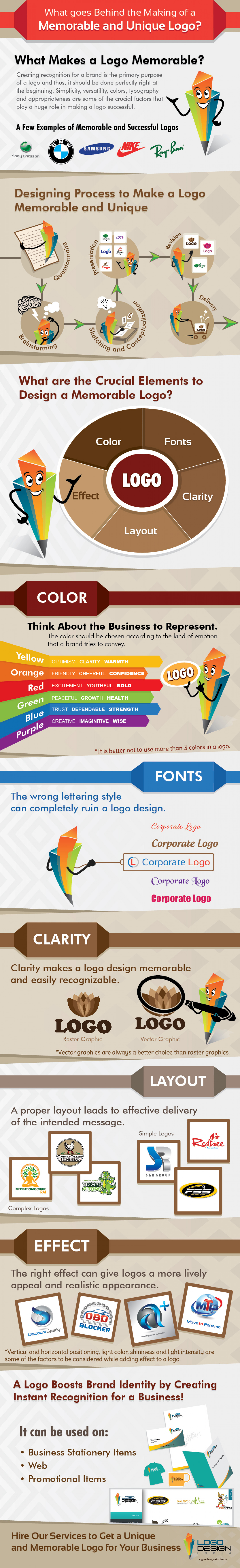 Designing a Memorable and Eye-Catchy Logo Infographic