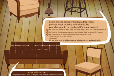 Designing a Room Is as Easy as 1-2-3 Infographic