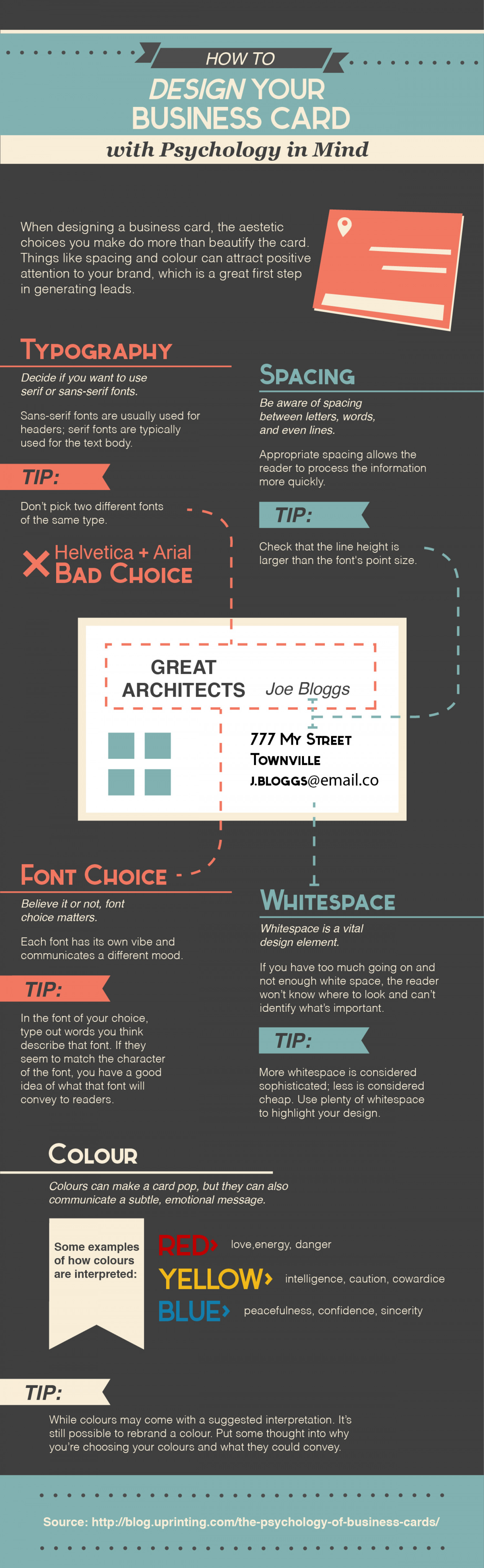 Designing the perfect business card Infographic