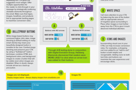 Designing the Perfect Call to Action Infographic