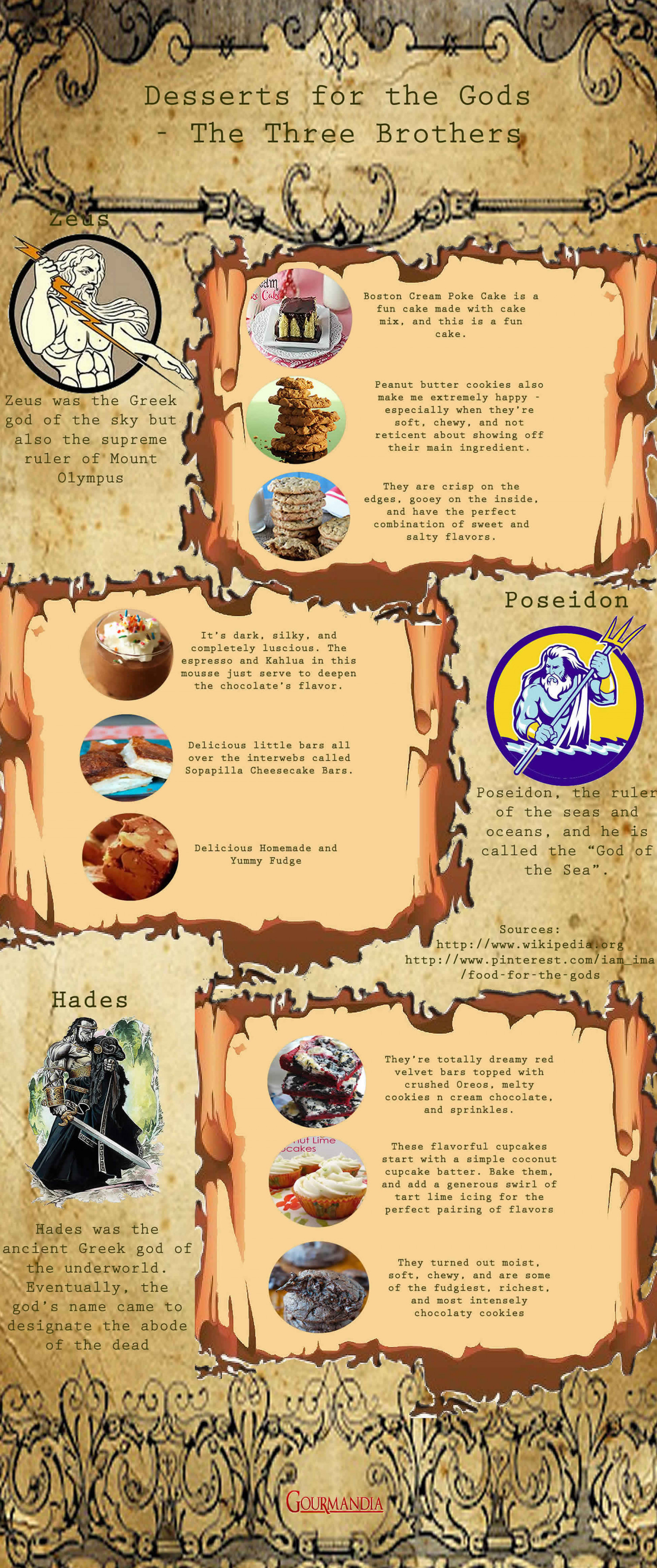 Desserts for the Gods - The Three Brothers Infographic