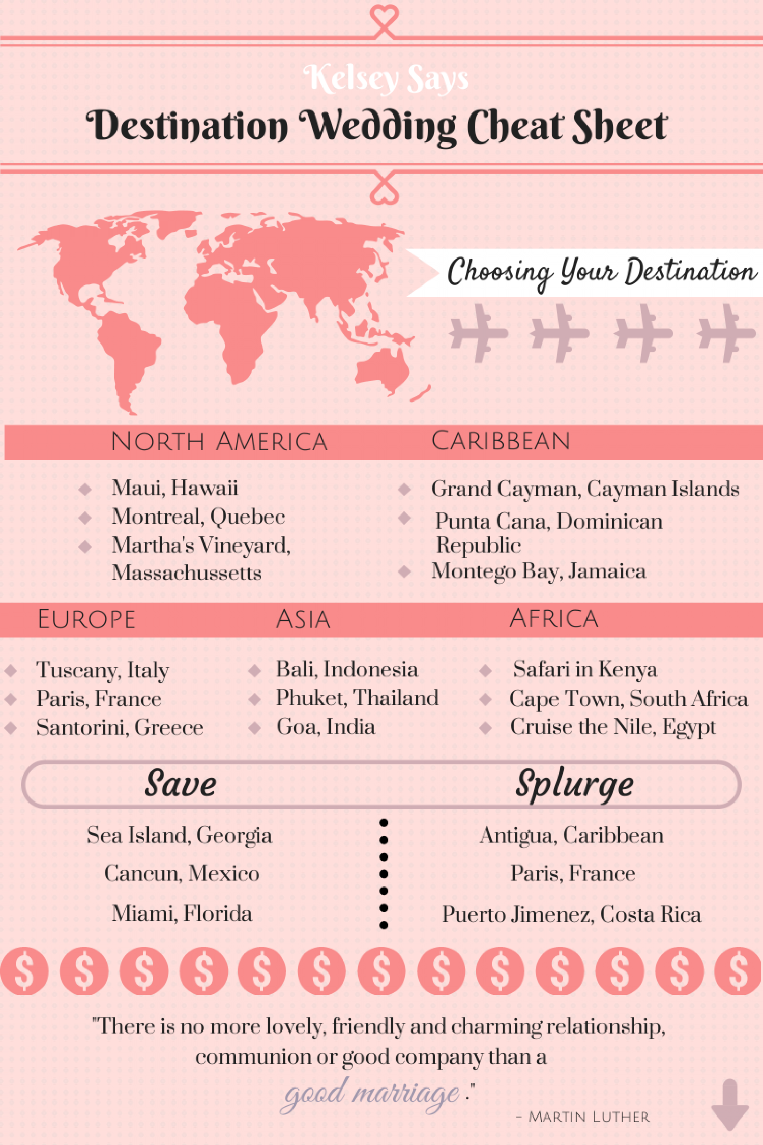 Destination Wedding Cheat Sheet, Part 1 Infographic