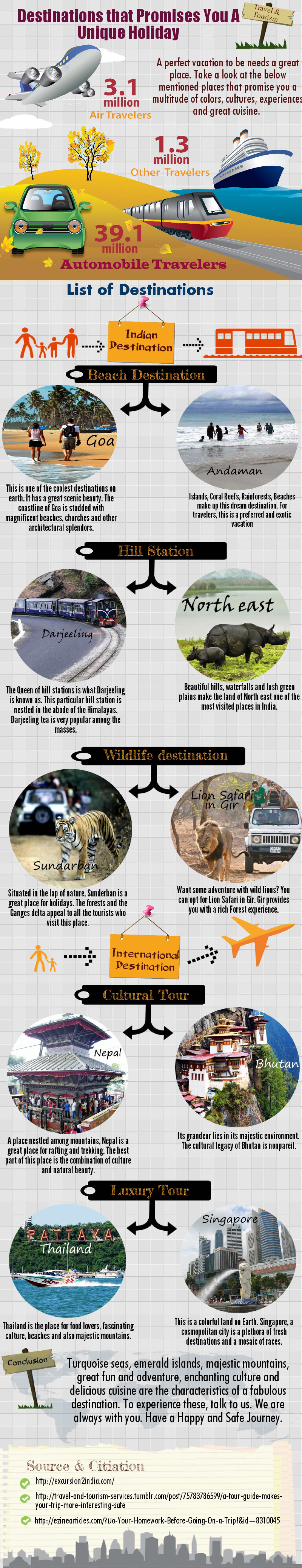 Destinations that Promises You a Unique Holiday Infographic