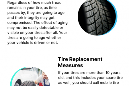 Determining How Old Your Tires Are! Infographic