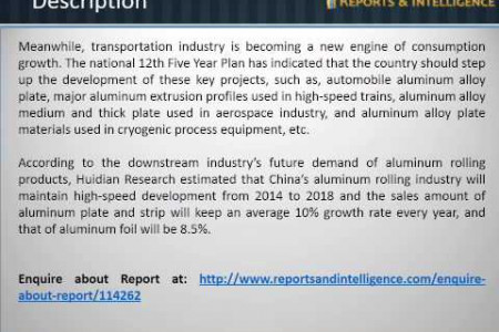 Development Forecast and Investment Prospect of Aluminum Rolling Industry in China, 2014-2018 Infographic