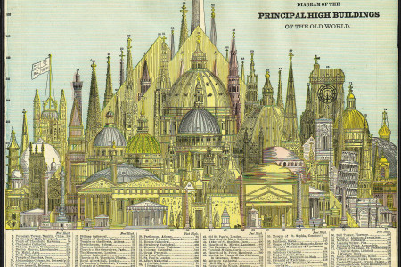 Diagram of the Principal High Buildings of the Old World Infographic