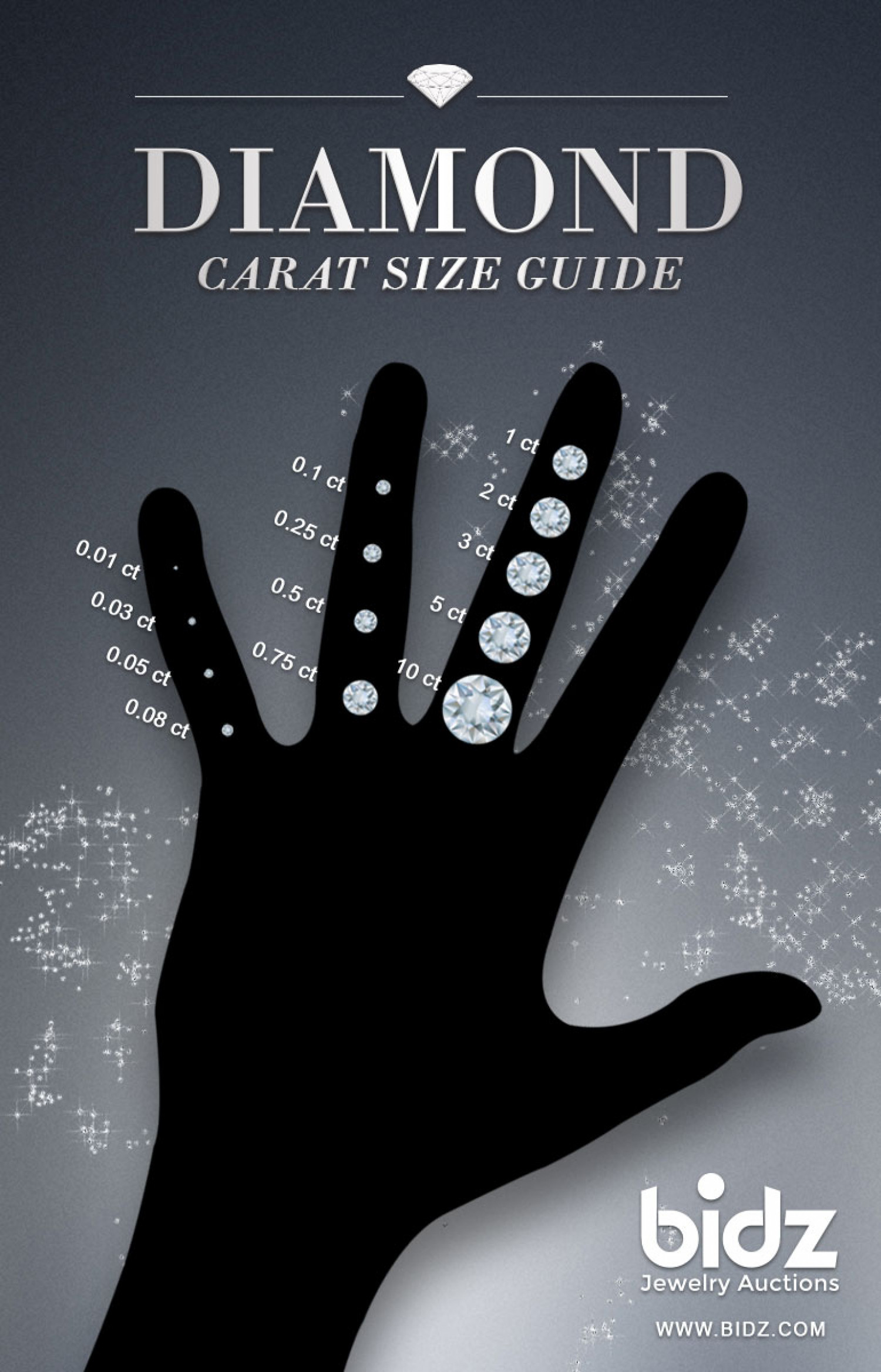 Diamond Carat Size Guide Infographic