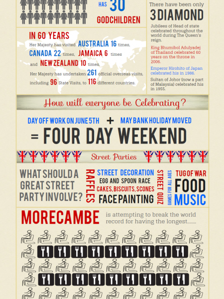 Diamond Jubilee Infographic