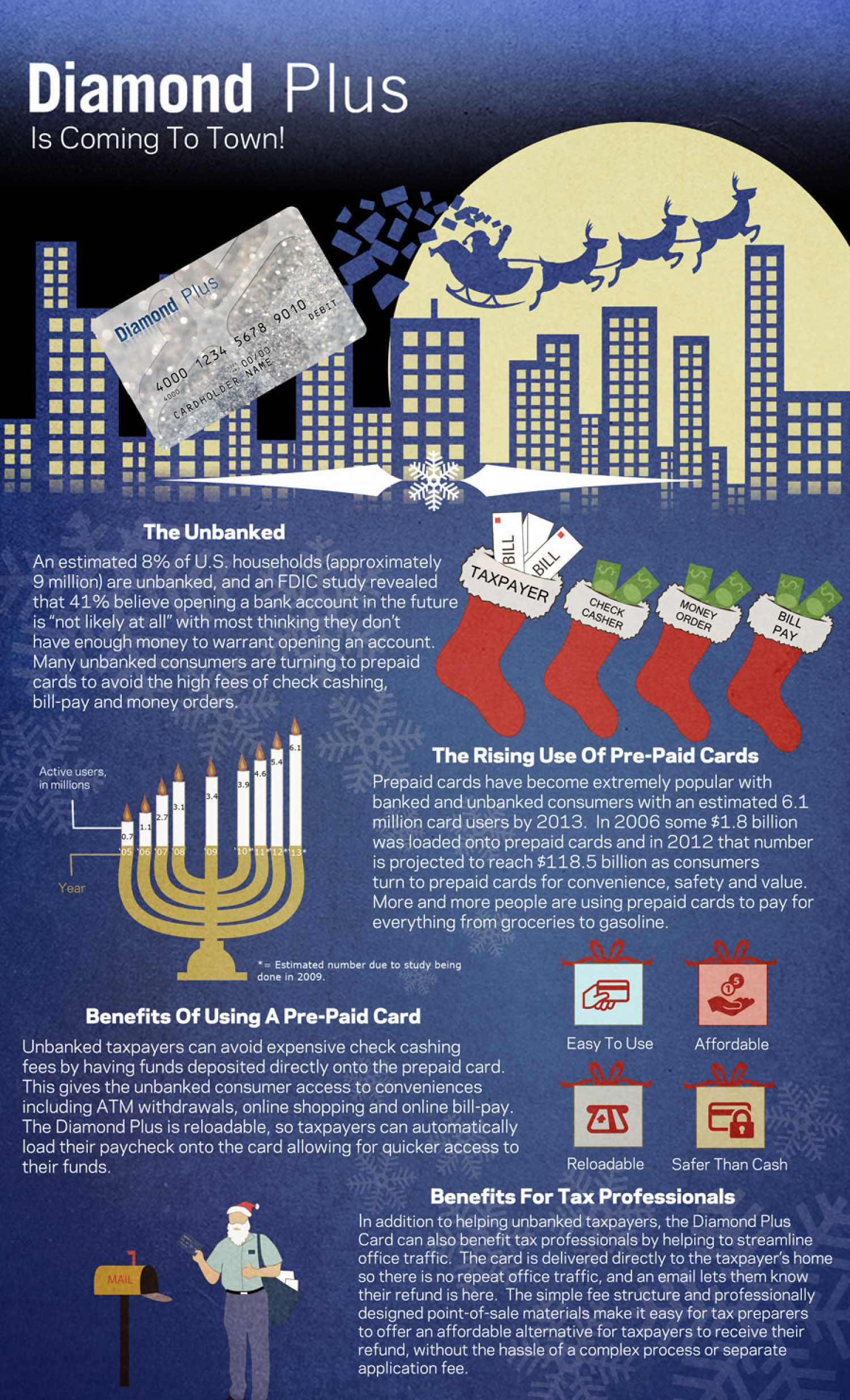 Diamond Plus is Coming to Town Infographic