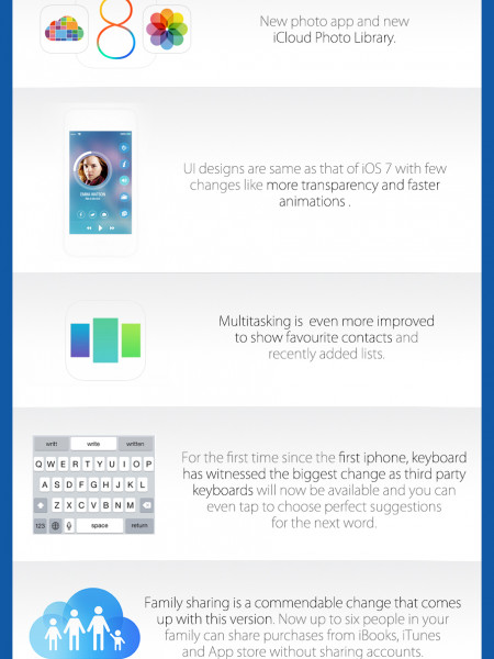 Did u Know Amazing Features of #iOS8 ? http://goo.gl/HCKOeI   Infographic