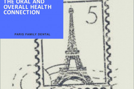 Did you know that your oral health and dental health are connected? Infographic