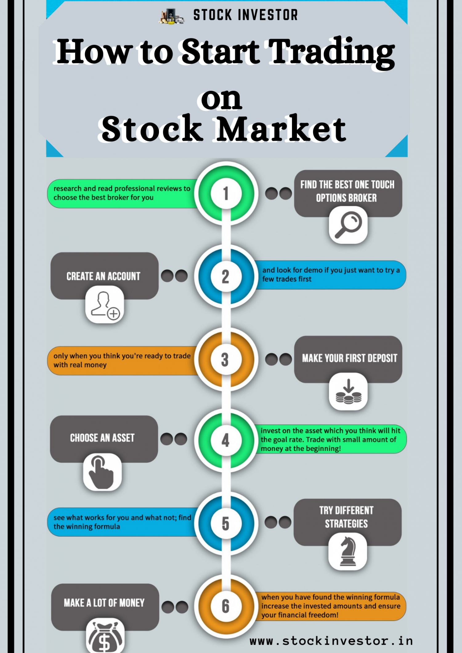 Did you know trading? Infographic