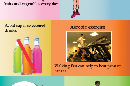 Diet & exercise tips for prostate health Infographic