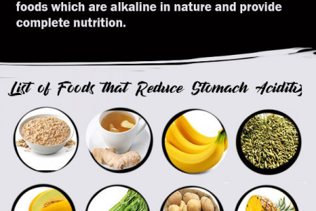 Diet for Acidity Relief Infographic, Foods that Reduce Stomach Acidity Infographic