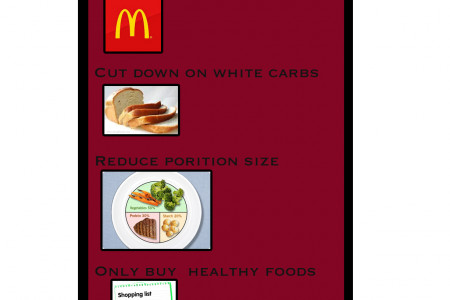 Dieting Basics Infographic Infographic