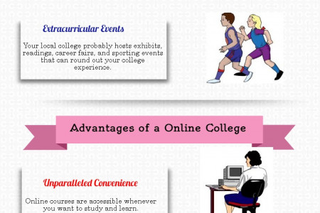 Difference Between On-Campus Education and Online Education Infographic