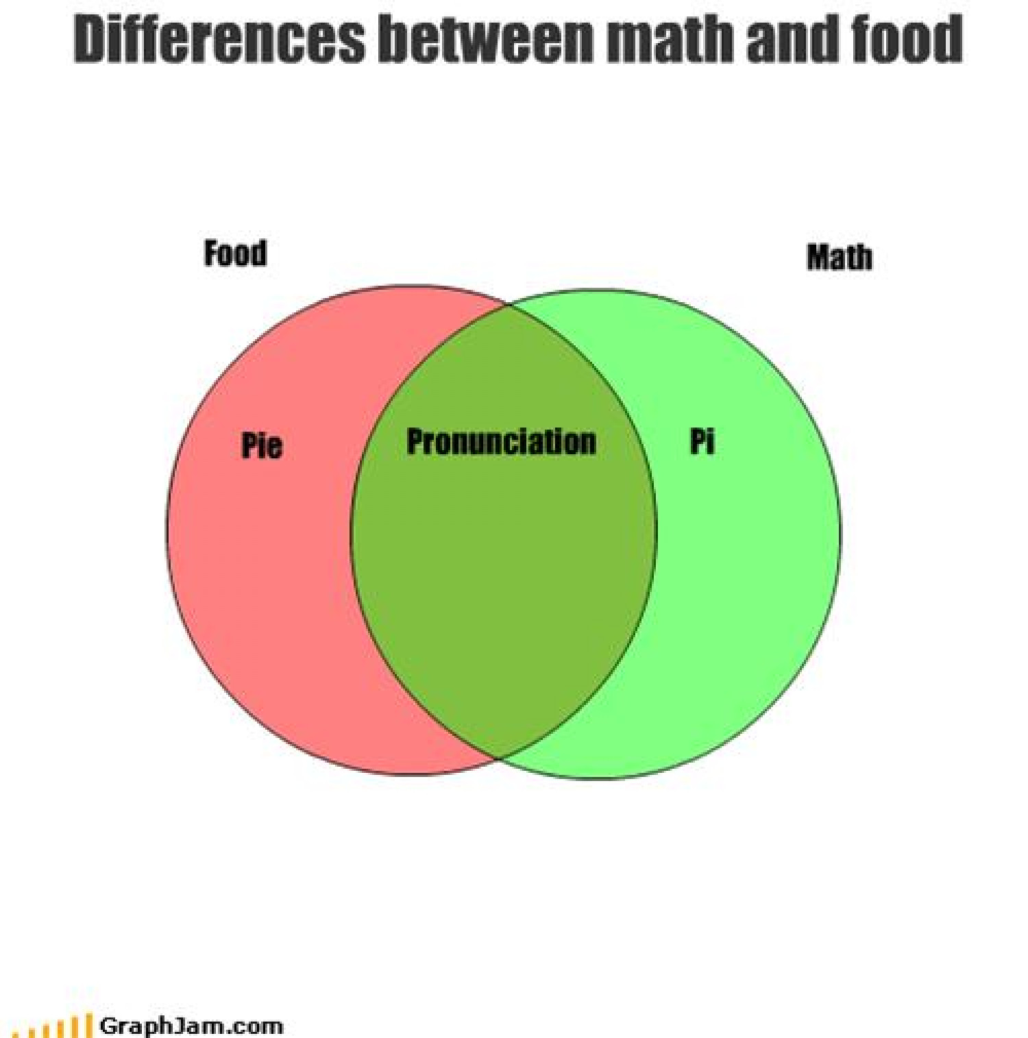 difference between a mathematician and a Open-ended questions responses to the open-ended questions were analyzed qualitatively to identify patterns in this paper, we discuss the patterns we observed in analyzing the survey data, with a particular focus on the similarities and differences between mathematicians and mathematics educators.