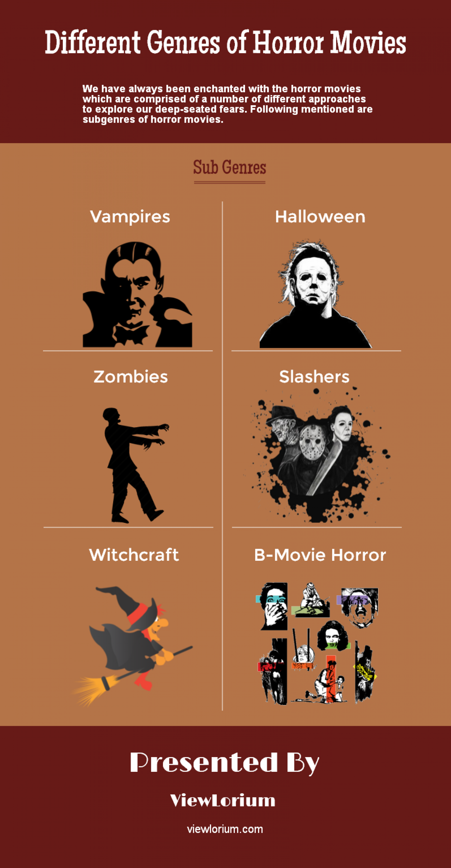 horror movie genre essay Van helsing has many genres, action / adventure / horror / fantasy / thriller horror is included but it isn't necessary the main genre the first big main horror film company was hammer house of horror that first made such classics as dracula, the curse of frankenstein and the mummy.