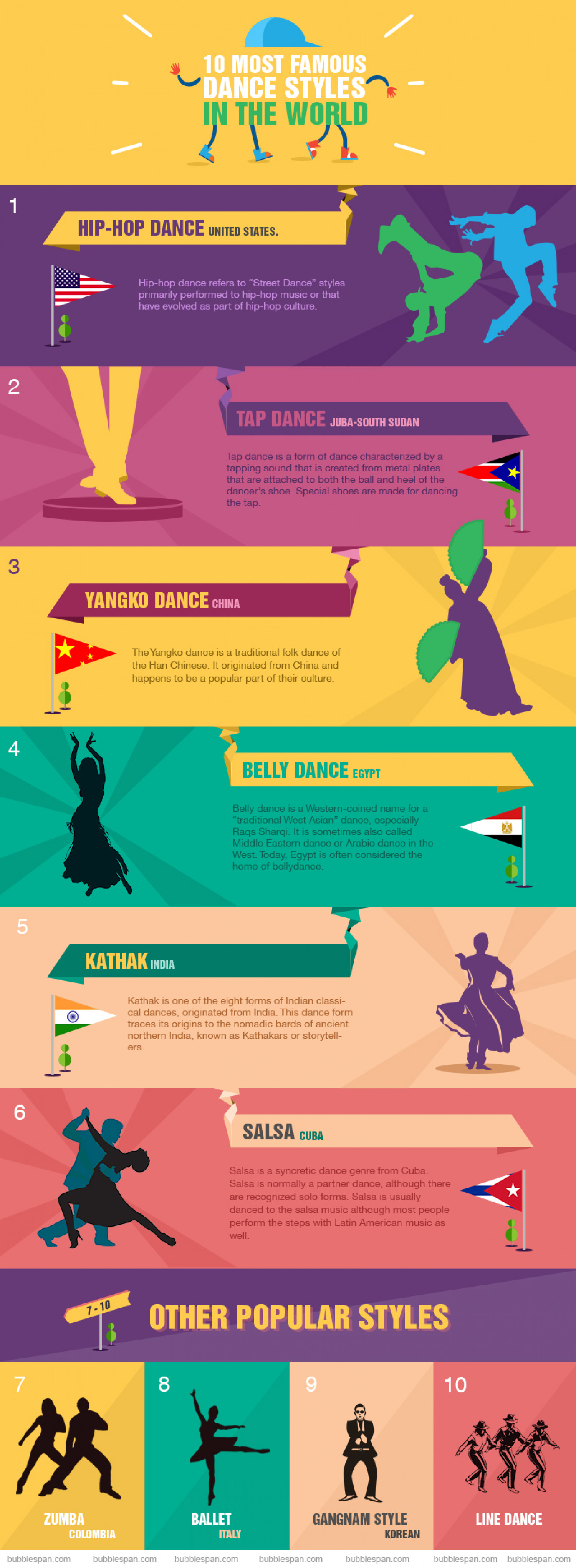 an analysis of the different styles of dance This list of 105 dances won't actually turn you into a master of the ballroom, but it may help you recognize and understand the differences between certain dances dance styles vary immensely both by time period and by region, so please let me know if you know of other styles that i haven't listed.