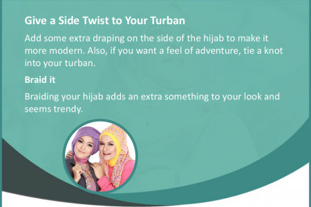 Different Styles of Wearing Hijabs Infographic