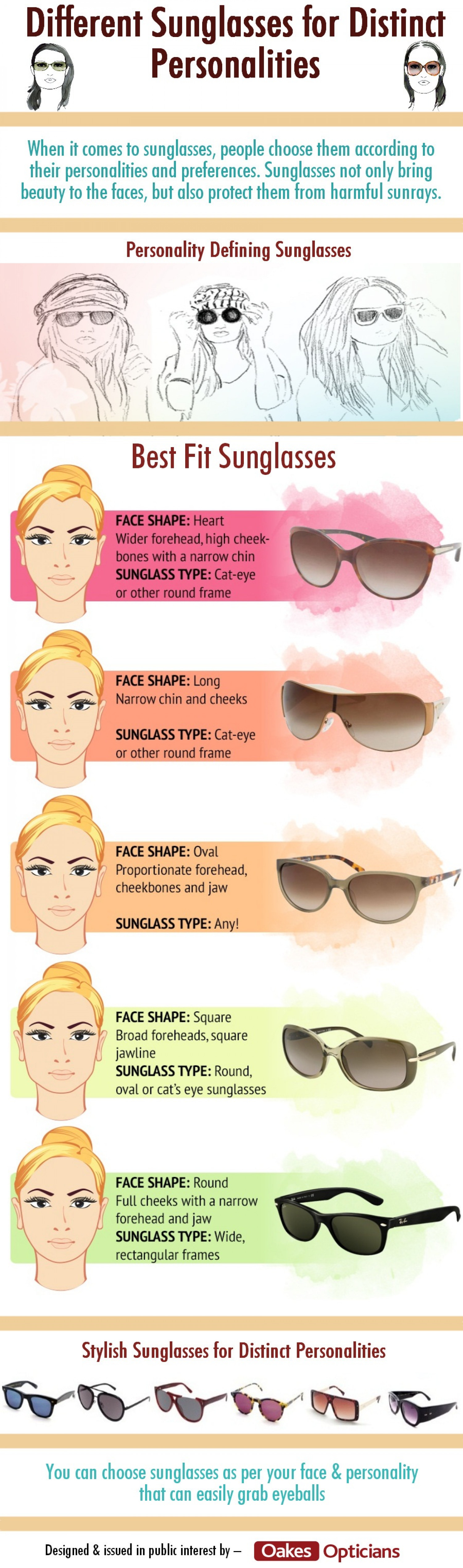 Different Sunglasses for Distinct Personalities Infographic