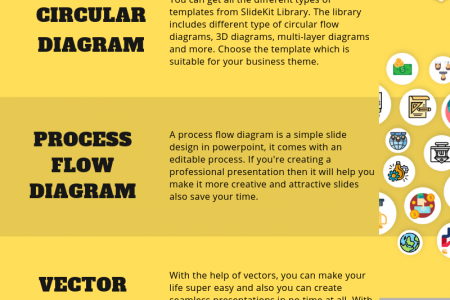 Different Types of PowerPoint Templates Infographic