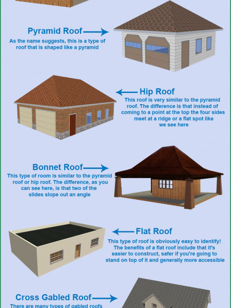 Roofs hail damage insurance and colorado for Types of roofing