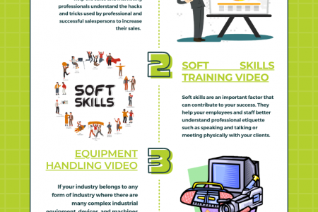 Different Types of Training Videos Made By Training Video Production Infographic