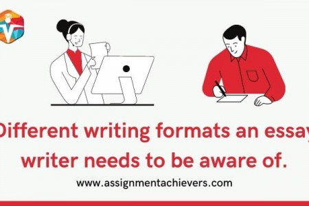 Different Writing Formats an Essay Writer Needs to Be Aware Of  Infographic