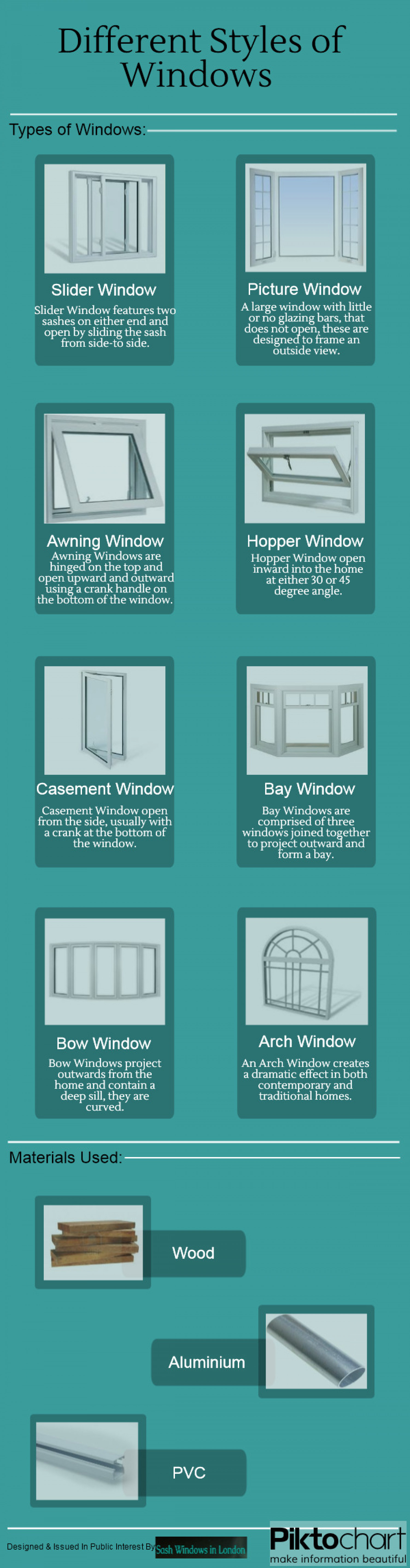 Diffrent Styles of Windows Infographic