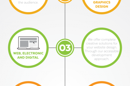 Digicraft Best Offer Services Infographic