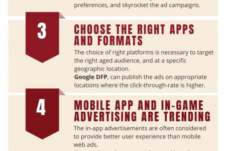 Digital Advertising Emerging Trends By Adapex. Infographic