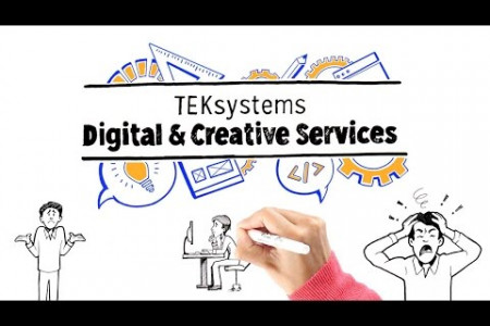 Digital and Creative Services Infographic