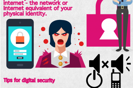 Digital Facebook Security, Facebook Security, Facebook Protection Infographic