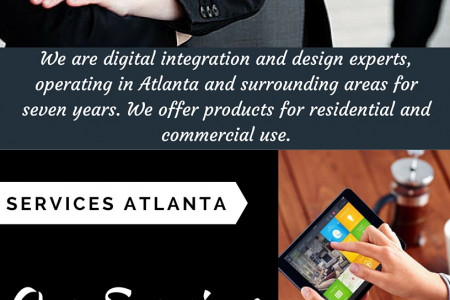 Digital Integration Design Atlanta Infographic