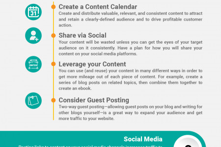 Digital Marketing Checklist for Online Business Infographics Infographic