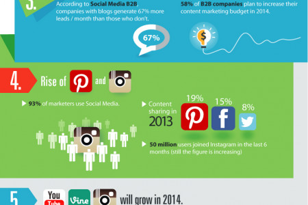 Digital Marketing Landscape_2014 Infographic