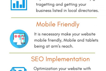 Digital marketing tips to promote your business online Infographic